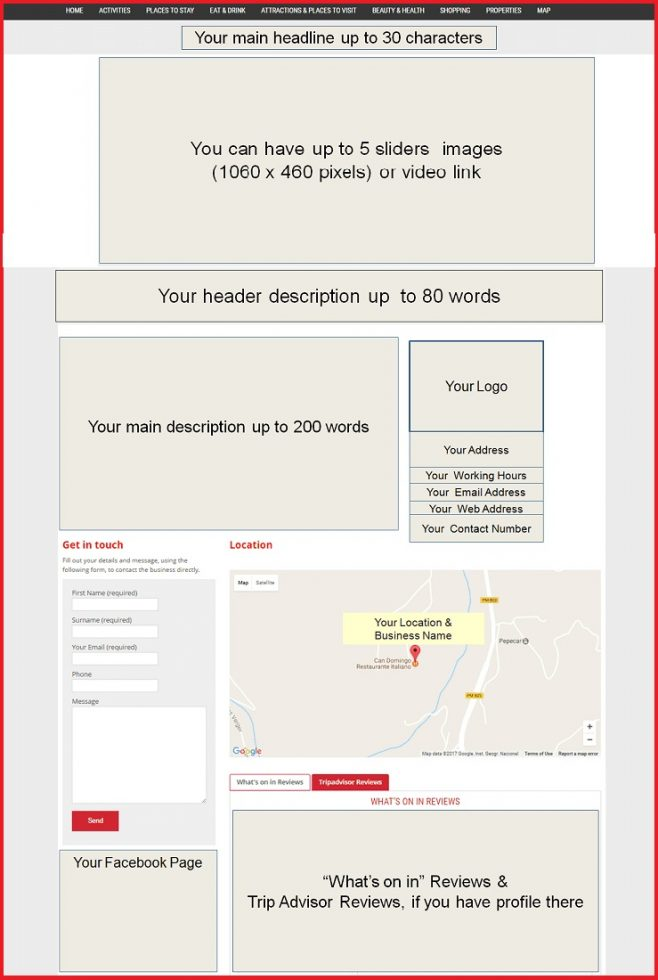 Sales Page Layout when Advertise in York